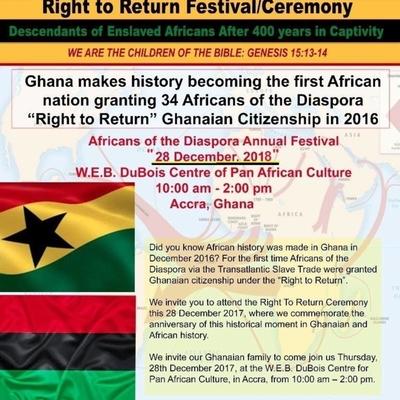 Right of Return Festival/Ceremony