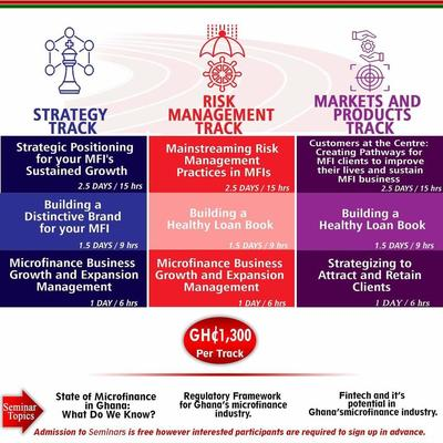 TECHNICAL CONFERENCE SERIES FOR MFIs