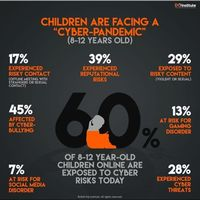 Child Digital Readiness Kit