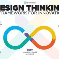Design Thinking Webinar For Tertiary Students.